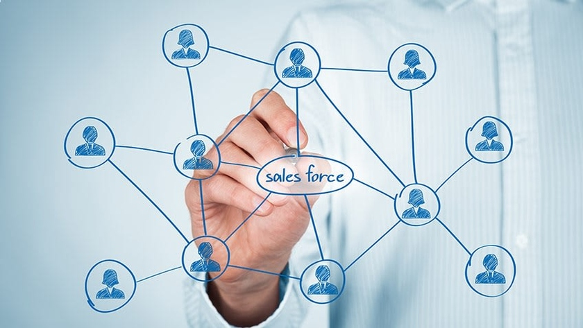 Automation of the buying and selling process